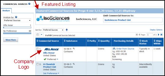 SciFinder Commercial Source Featured Listing