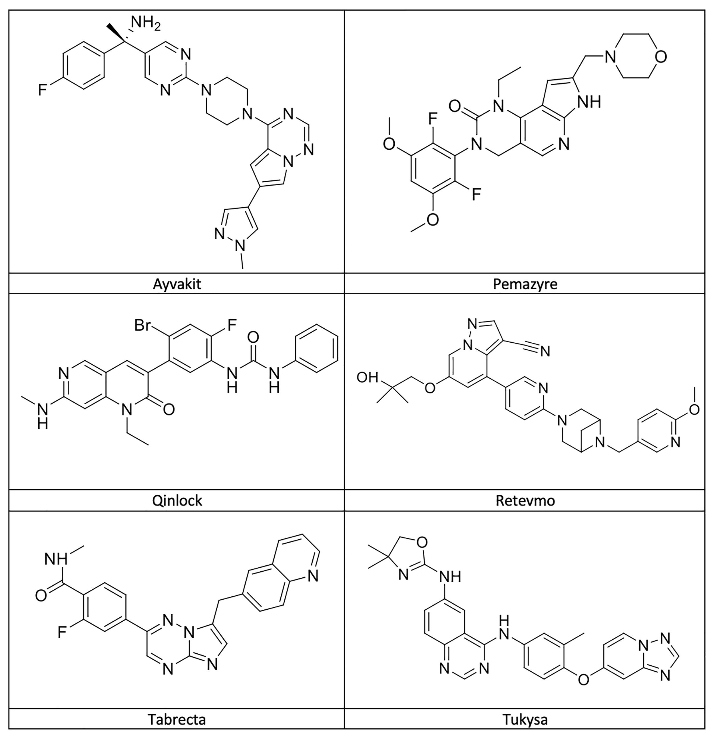 2020 pioneer drugs representing