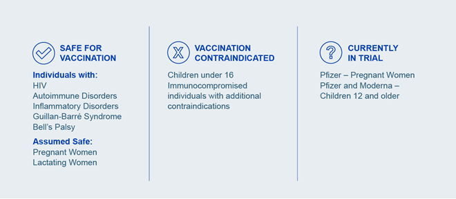 Covid vaccine special circumstances