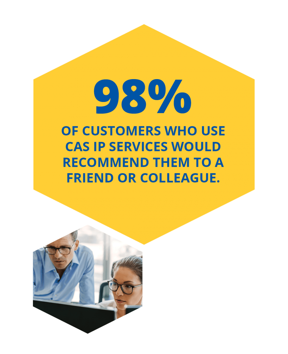 98 percent of customers recommend CAS IP Services to their colleagues